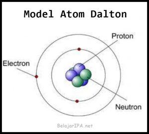 Model Atom Dalton - Belajar IPA