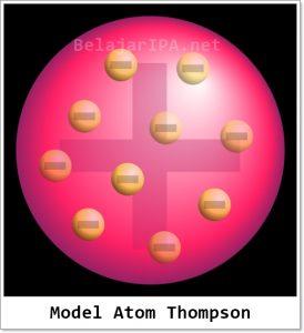 Model Atom Thompson - Belajar IPA