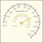 Perbedaan Kelajuan dan Kecepatan serta Jarak dan Perpindahan