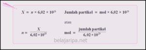 Konsep Mol Hubungan Mol dengan Jumlah Partikel